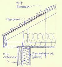 fiche technique r fection d une couverture en bardeaux d asphalte. Black Bedroom Furniture Sets. Home Design Ideas